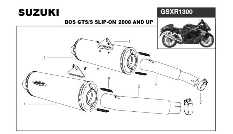 Bos 2 Silencieux Ovale GP-2 inox look carbone Suzuki