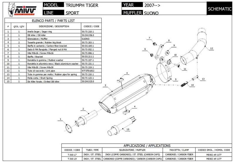 Mivv silencieux Suono inox bas pour Triumph Tiger 1050