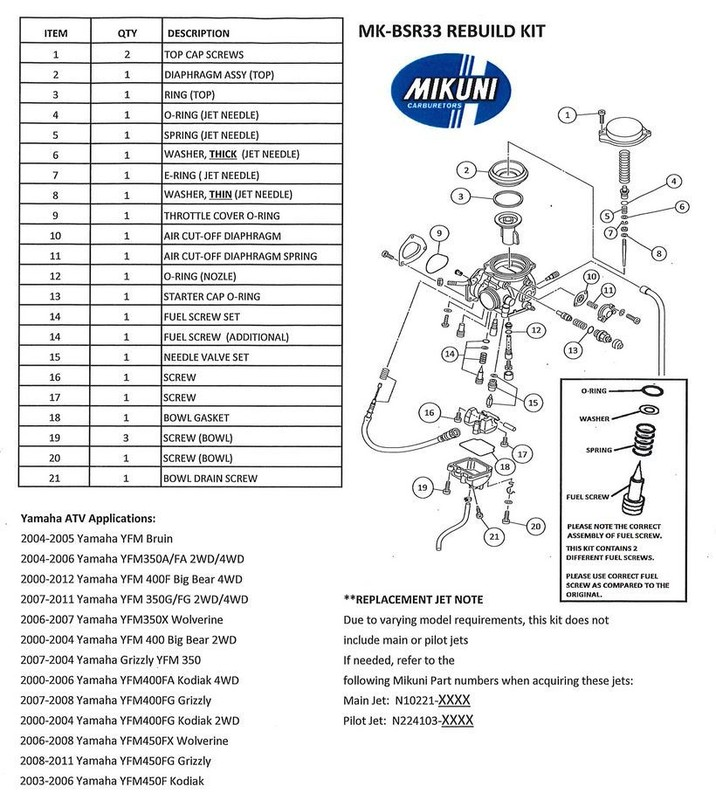 Kit Mikuni de réparation carburateur Mikuni BSR33