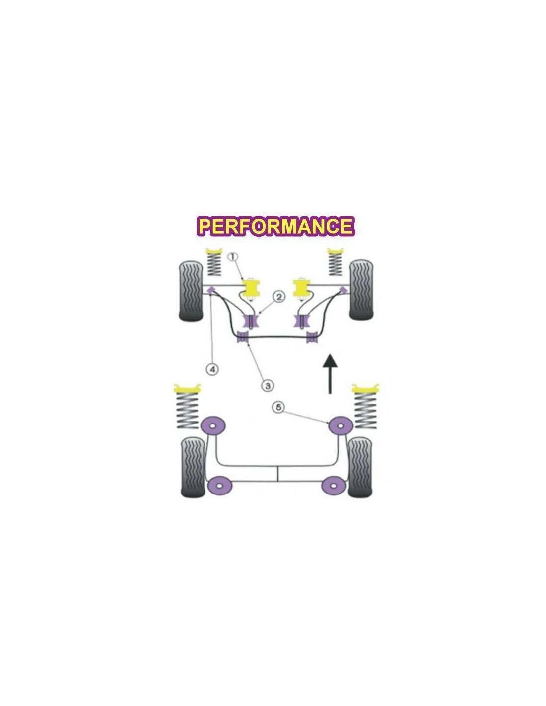 2 Silentblocs renforcés Performance barre anti-roulis