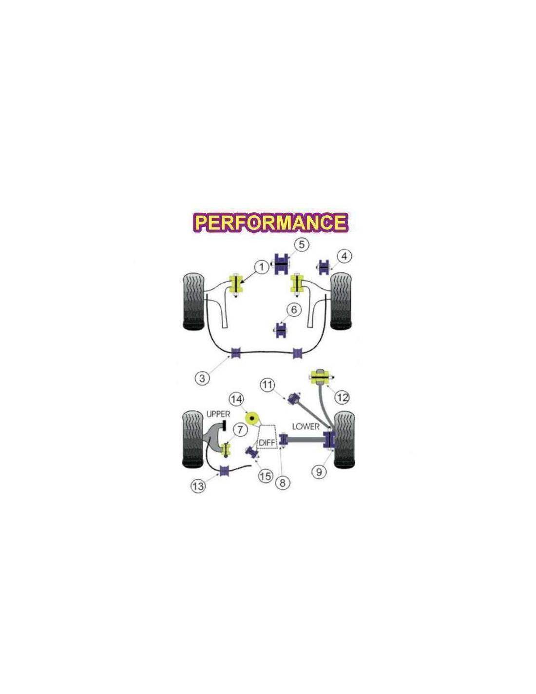 Silentblocs renforcés Performance triangles arrière