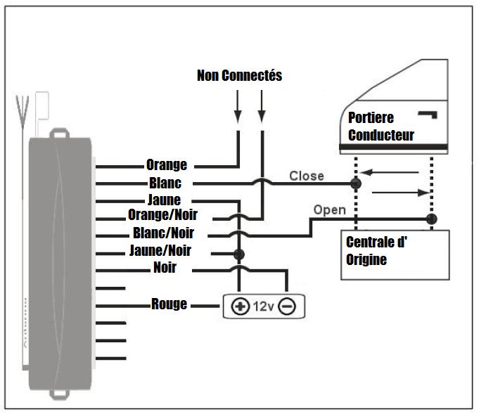 monter Relais-interrupteur de clignotant Nissan Terrano