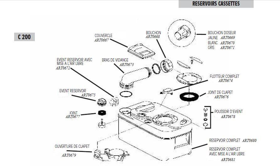 thetford c200 toilet wiring diagram ao smith pump cassette - imageresizertool.com