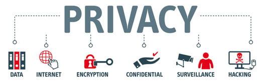 multilingual company privacy policy