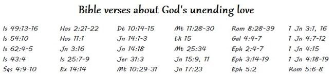 God's Love Verses 2