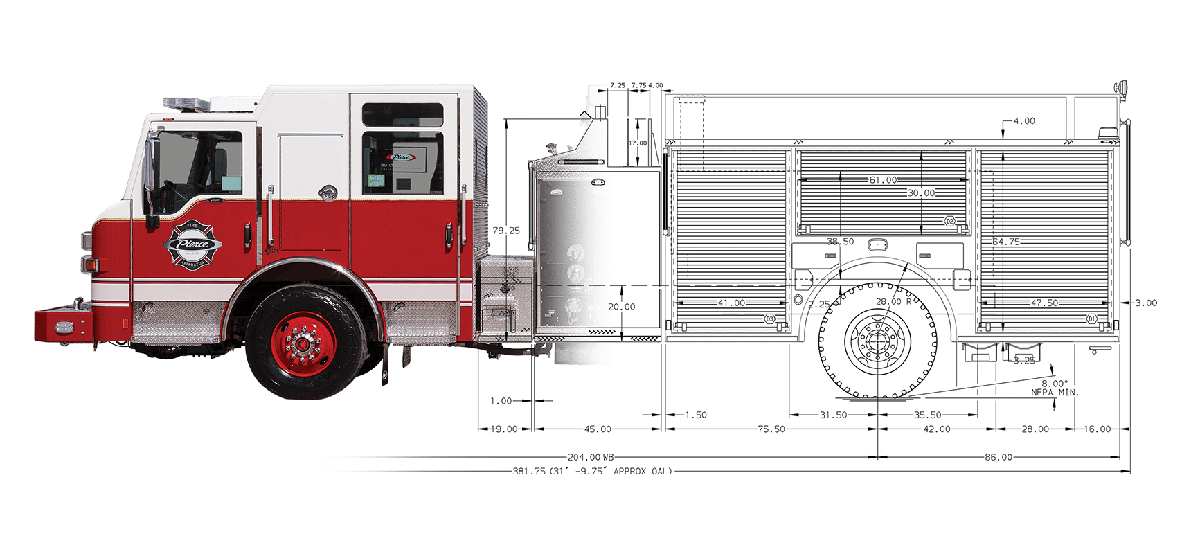 3 ways to simplify the fire apparatus design and ordering process diagram of pierce fire engine [ 1720 x 800 Pixel ]