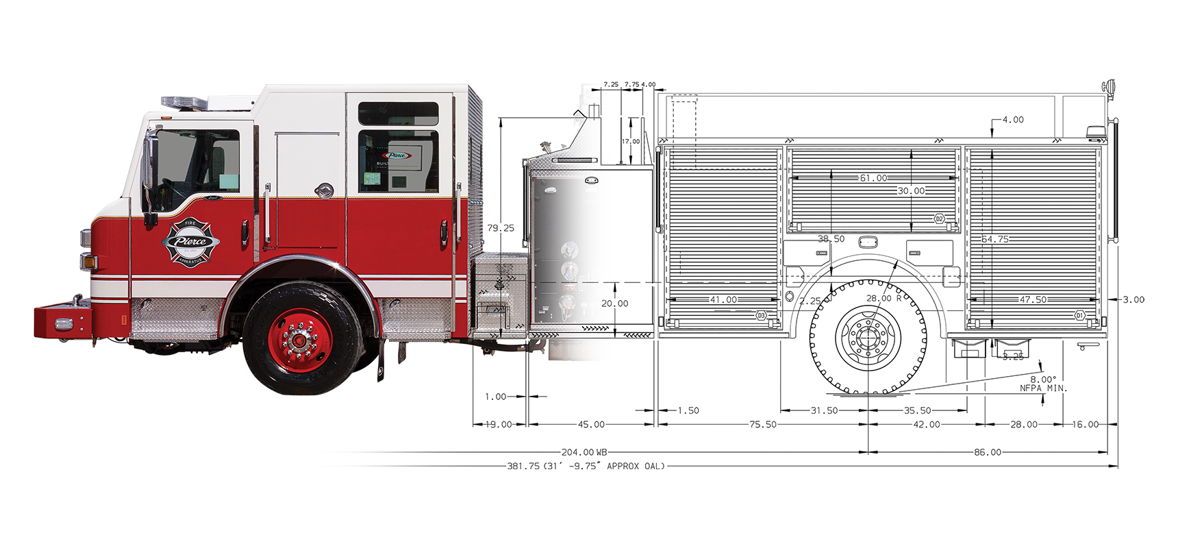 hight resolution of 3 ways to simplify the fire apparatus design and ordering process diagram of pierce fire engine