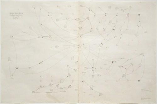 Nugan Hand Bank – Sydney – Hong Kong – Singapore (1973-80) Version #2 - Graphite on paper, 10.5 x 28 inches