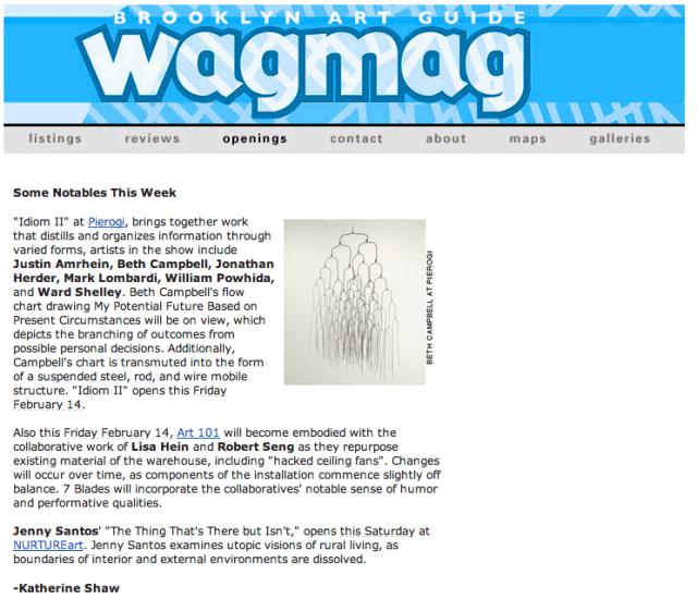 WagMag