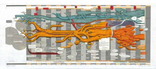 "Ward Shelley - ""Who Invented the Avant Garde, Ver. 3,"" 2008, Oil and toner on mylar, 28 1/2 x 62 1/2 inches"