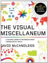 visual miscellaneum
