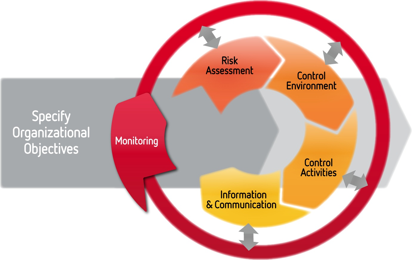 Risk Amp Compliance Pierre Consulting