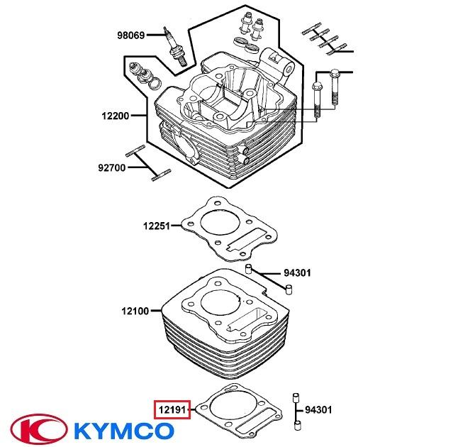 Garnitura cilindru originala Kymco Quannon Naked (09-15