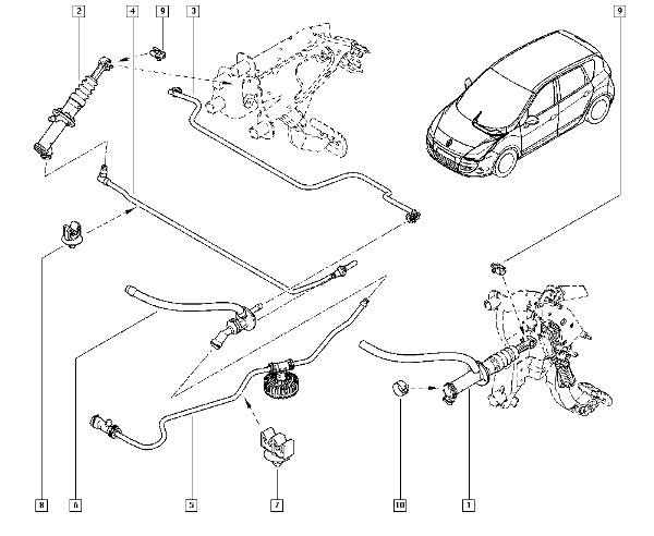 Conducta ambreiaj Renault Megane 2 , Scenic 2 , 1.5 dci