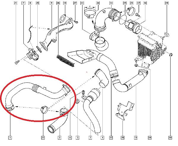 Tubulatura intercooler Renault Megane 2 , Scenic 2 , 1.9
