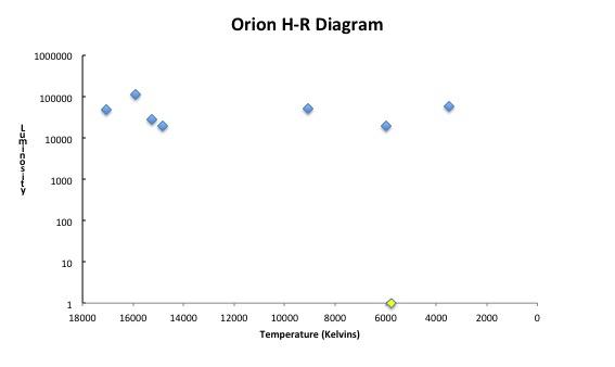 Orion HR