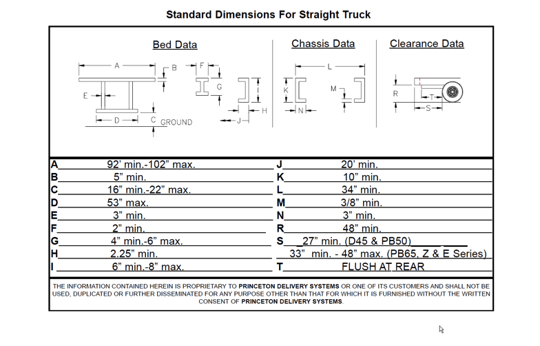 53 Foot Trailer Lights Wiring Diagram General Truck Or Trailer Requirements Piggy Back