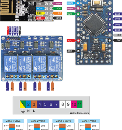 wireless arduino multi zone controller relay with nrf24l01 [ 2869 x 3392 Pixel ]