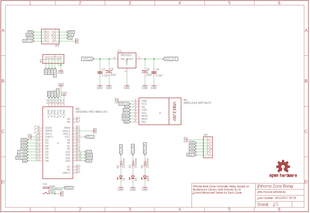 medium resolution of mysensors multi zone controller relay sketch