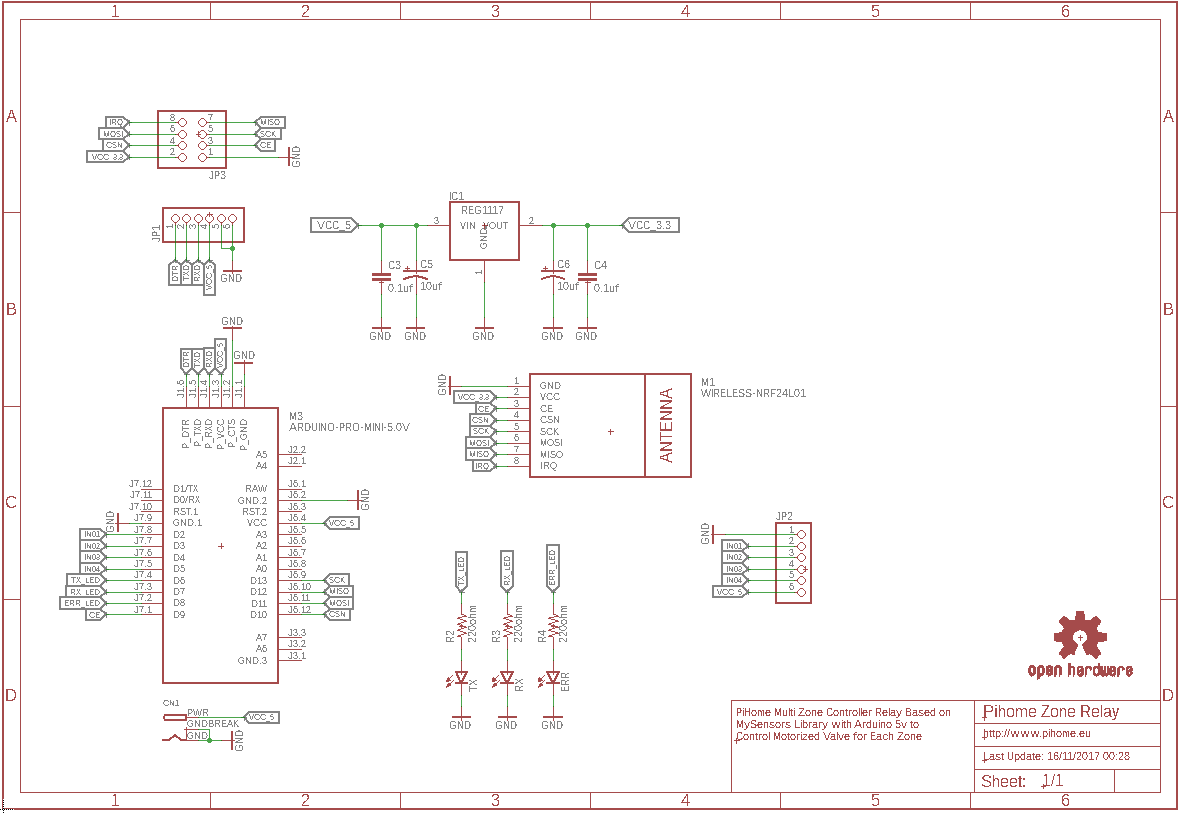 hight resolution of mysensors multi zone controller relay sketch