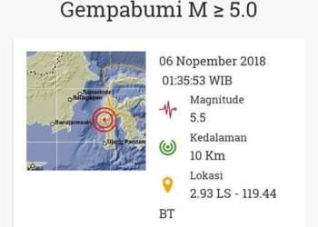 Gempa Bumi Tektonik M 5,5 Skala Richter Kembali Mengguncang Mamasa