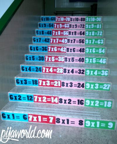 Escalera de multiplicar  ARTENATIVO