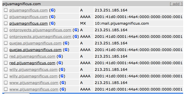 DNS IPv6