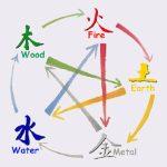 Yin-Do is 5 elementen yoga