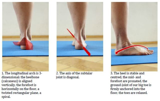 pilates feet