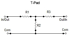 Index of /amps