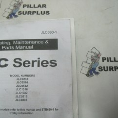 Coffing Hoist Wiring Diagram Vw Golf Mk1 Ignition Jlc Series Electric Chain Manual Jlc680 1