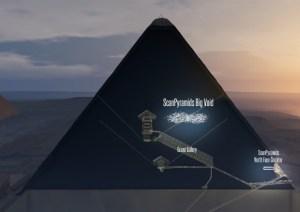 Pyramide von Cheops
