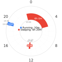 My Sleeping Chart