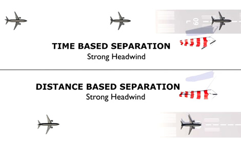 Heathrow to implement time based separation