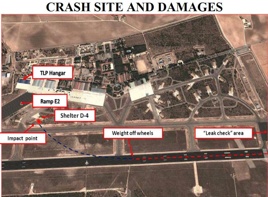 Site crash Albacete