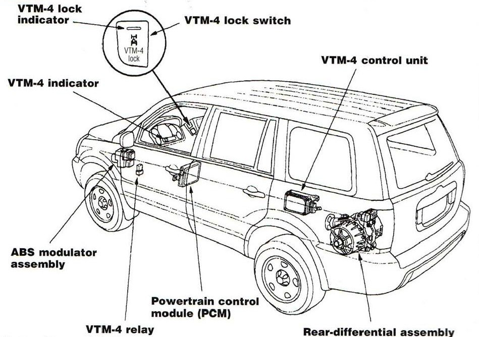 2004 Accord Starter Relay Location. Diagrams. Wiring