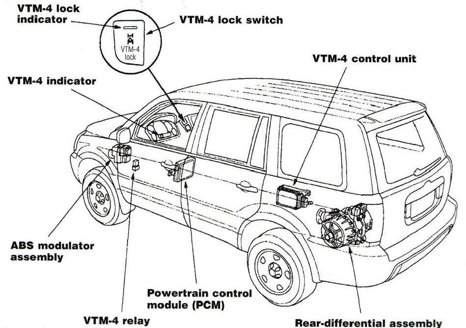 2004 honda pilot fuse diagram