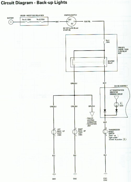 small resolution of back up light diagram jpg reverse light wire location