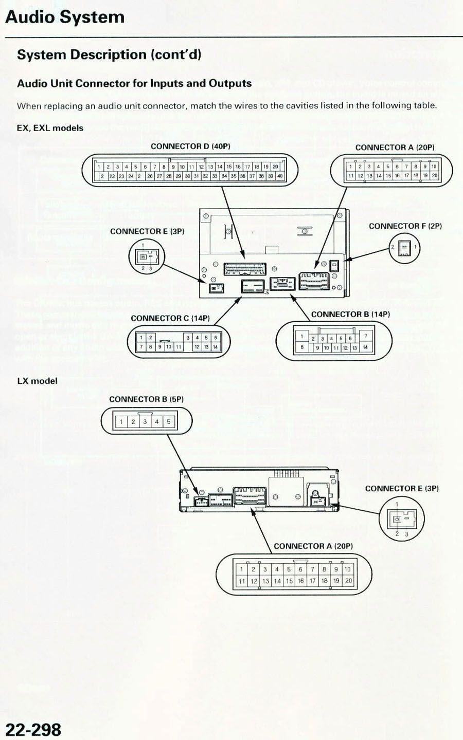 99 civic ex wiring diagram jl audio 12w6v2 2007 honda pilot stereo data schema re factory subwoofer and aftermarket hu relay