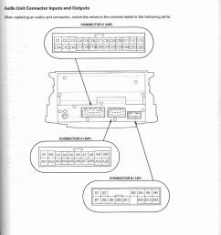 acura tl radio wiring wiring database library 2000 acura tl radio wiring diagram wiring database library [ 768 x 1067 Pixel ]