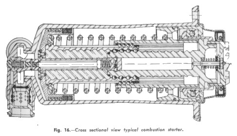 aero engines combustion starter