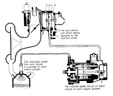 1996 Mazda 626 Wiring Diagram. 1996. Wiring Diagram