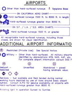 Airport data the blue lined box gives details about indicated in remember airports have control towers this can be lengthy or also how to read  sectional aeronautical chart rh pilotfriend