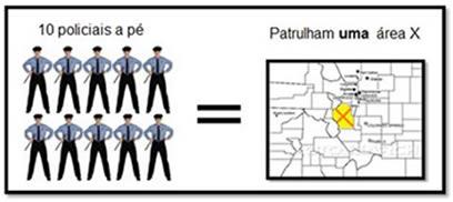 patrulhaape