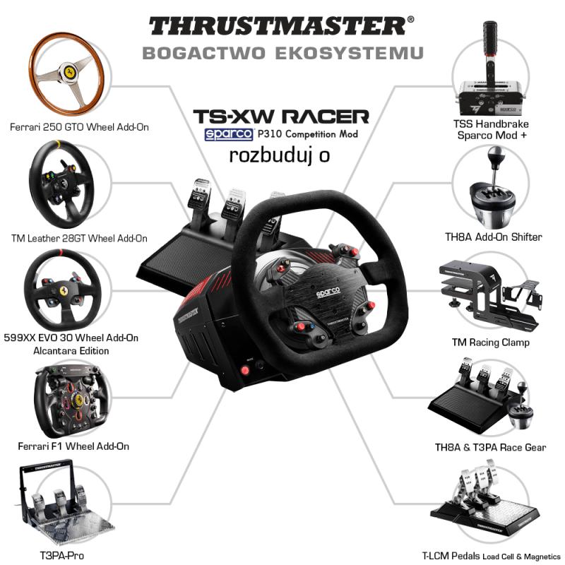 TSXWracer