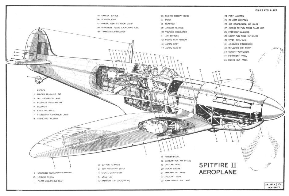 SPITFIRE IIA & IIB ADDED-VALUE PILOTS NOTES: DIGITAL