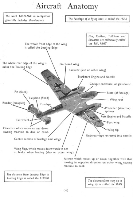 THE AIRCRAFT RECOGNITION MANUAL by C.H.GIBBS-SMITH: c.400