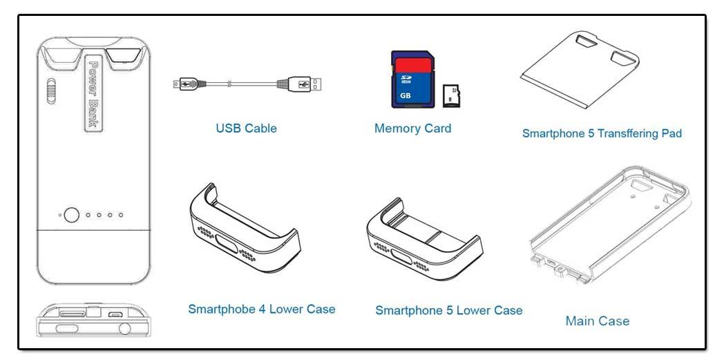 iphone 5 memory diagram