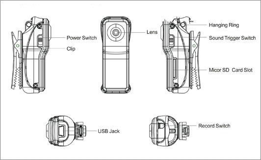 New Generation Micro Ultra Advanced PI Camstick