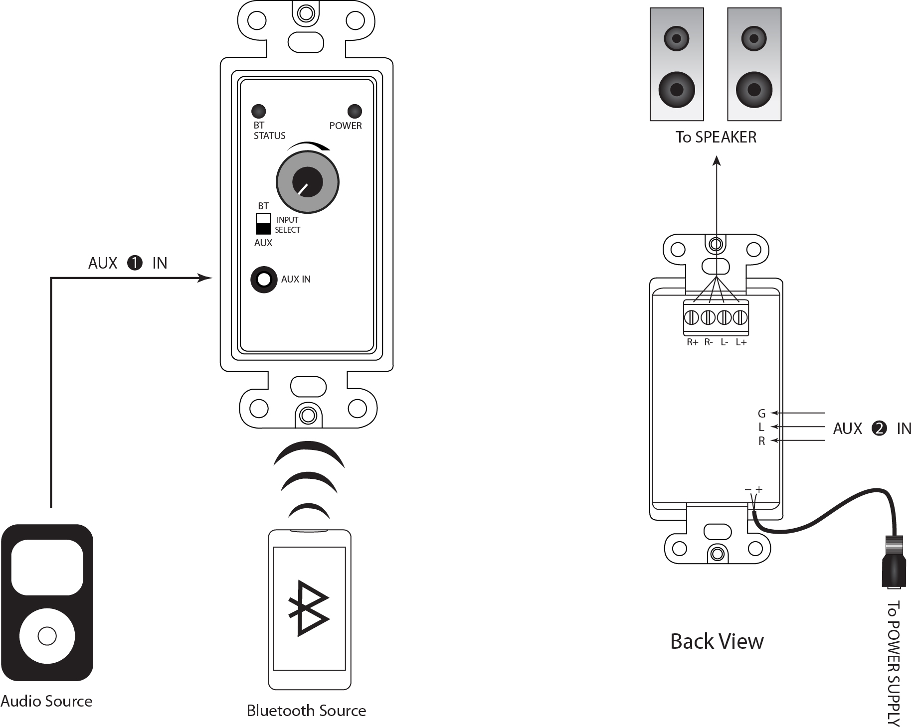 Wall Plate Stereo Audio Power Amplifier Built-in Bluetooth